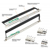 NMC-RP24-BLANK-HU-MT Nikomax Наборная патч-панель, 24 порта, 19, 0,5U