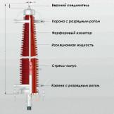 EHFV 245 - 550