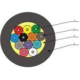 ОБР-У-нг(А)HFG.657.A1 (G.651) универсальный кабель