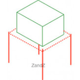 ZZ-000-636 Комплект модульного заземления ZANDZ